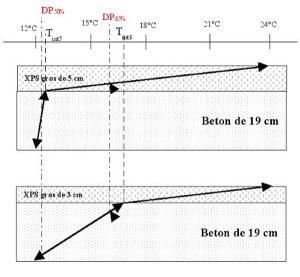 termoizolatii si hidroizolatii